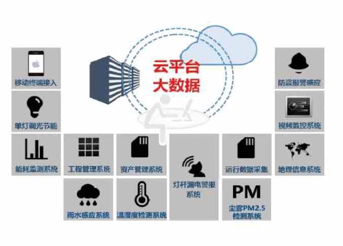 智慧路灯管理平台1.png